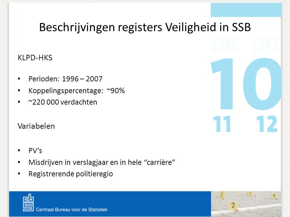 Beschrijvingen registers Veiligheid in SSB KLPD-HKS Perioden: 1996 – 2007 Koppelingspercentage: ~90% ~220 000 verdachten Variabelen PV's Misdrijven in