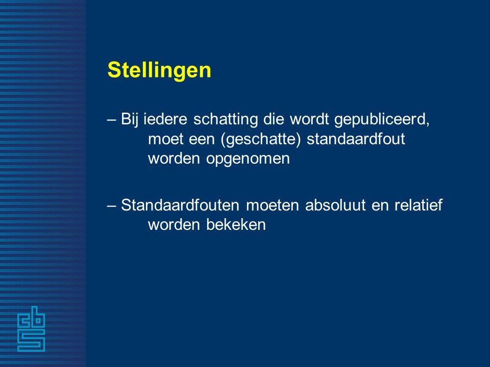 Stellingen – Bij iedere schatting die wordt gepubliceerd, moet een (geschatte) standaardfout worden opgenomen – Standaardfouten moeten absoluut en rel