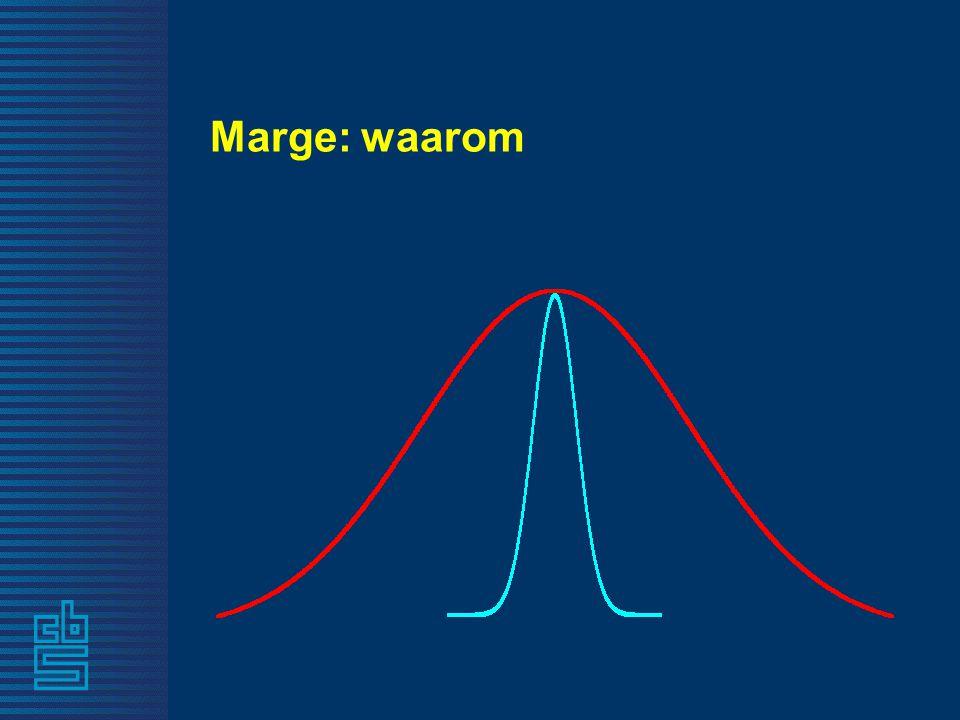 Marge: wat – Schatter heeft variantie (formule) – Standaardfout (wortel variantie) – Absolute marge (1.96 * SF) – Relatieve marge (deel door schatter) – Relatieve standaardfout