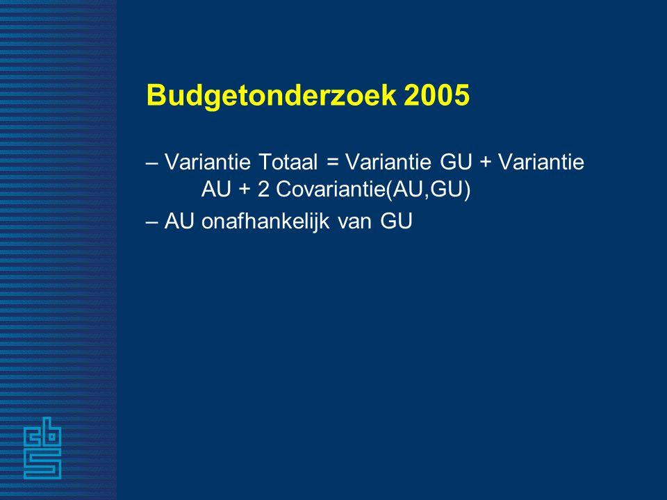 Budgetonderzoek 2005 – variantie per module bepalen – AU eenvoudig – GU covarianties tussen verschillende maanden – covarianties verwaarloosbaar – weegmodel doet niet veel – Implementatie: Blaise (Bascula en Manipula)