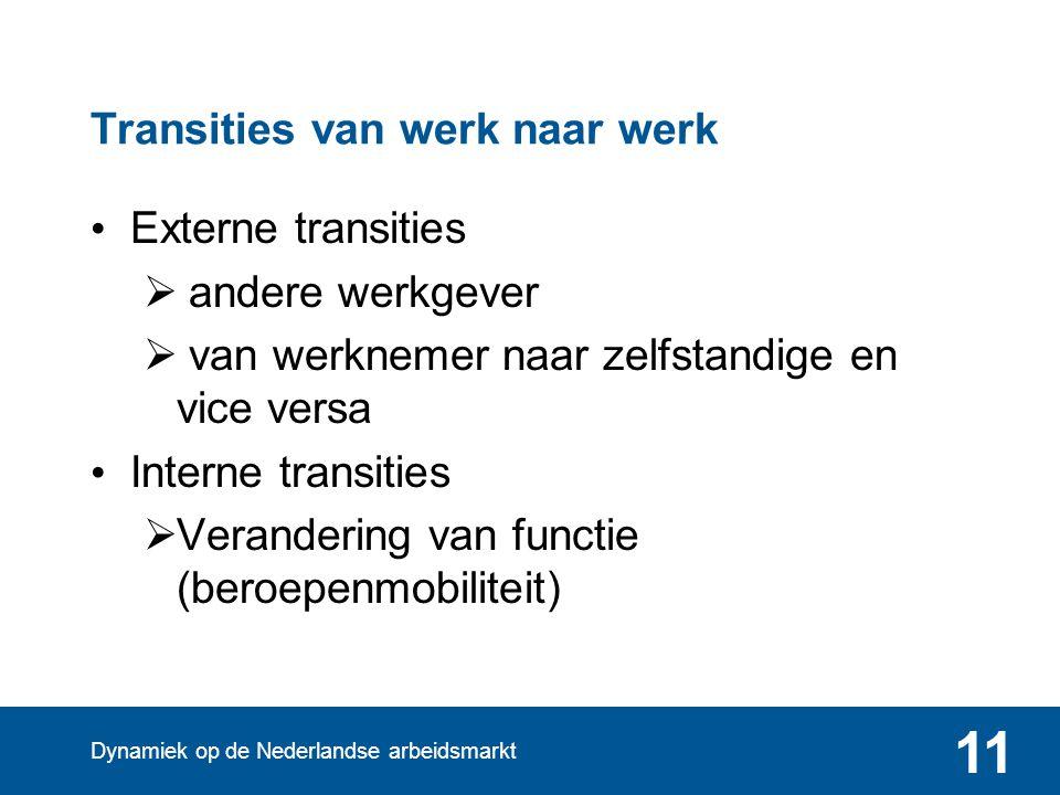 Dynamiek op de Nederlandse arbeidsmarkt 11 Transities van werk naar werk Externe transities  andere werkgever  van werknemer naar zelfstandige en vi