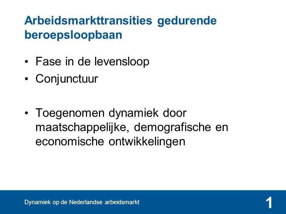 Dynamiek op de Nederlandse arbeidsmarkt 1 Arbeidsmarkttransities gedurende beroepsloopbaan Fase in de levensloop Conjunctuur Toegenomen dynamiek door