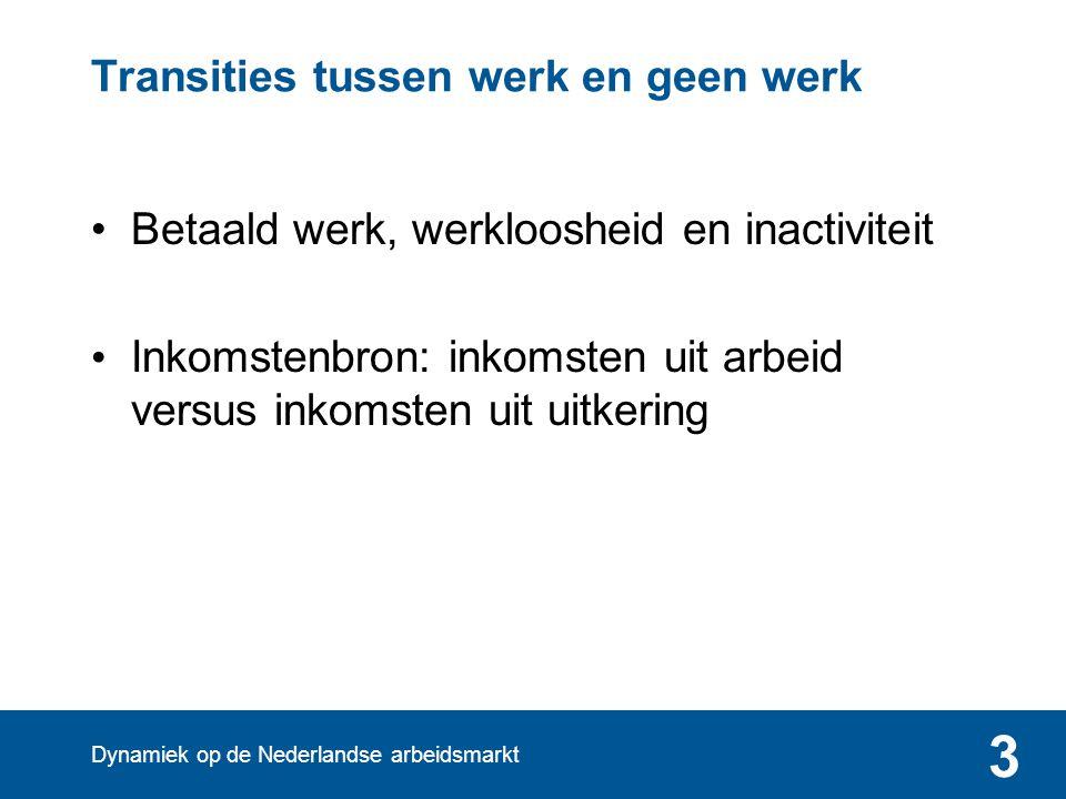 Conclusie Dynamische cijfers zijn een belangrijke aanvulling op standcijfers Maken inzichtelijk welke groepen het meest kwetsbaar zijn voor conjuncturele en structurele ontwikkelingen op de arbeidsmarkt Dynamiek op de Nederlandse arbeidsmarkt 14
