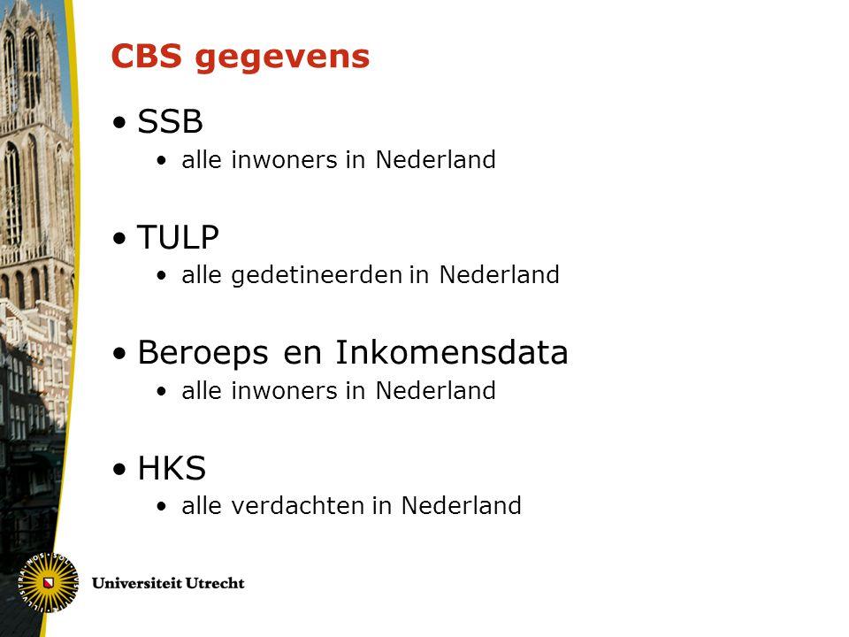 CBS gegevens SSB alle inwoners in Nederland TULP alle gedetineerden in Nederland Beroeps en Inkomensdata alle inwoners in Nederland HKS alle verdachten in Nederland