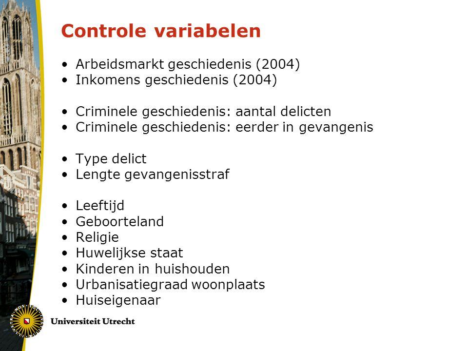 Controle variabelen Arbeidsmarkt geschiedenis (2004) Inkomens geschiedenis (2004) Criminele geschiedenis: aantal delicten Criminele geschiedenis: eerd