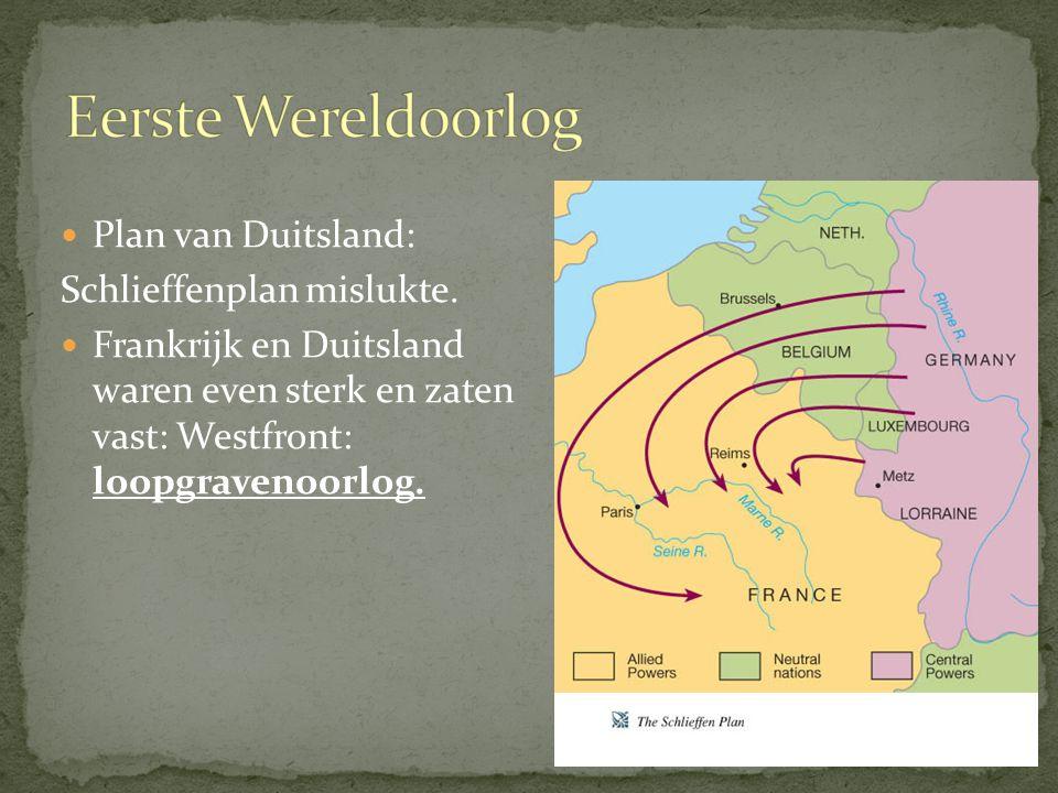 Plan van Duitsland: Schlieffenplan mislukte.