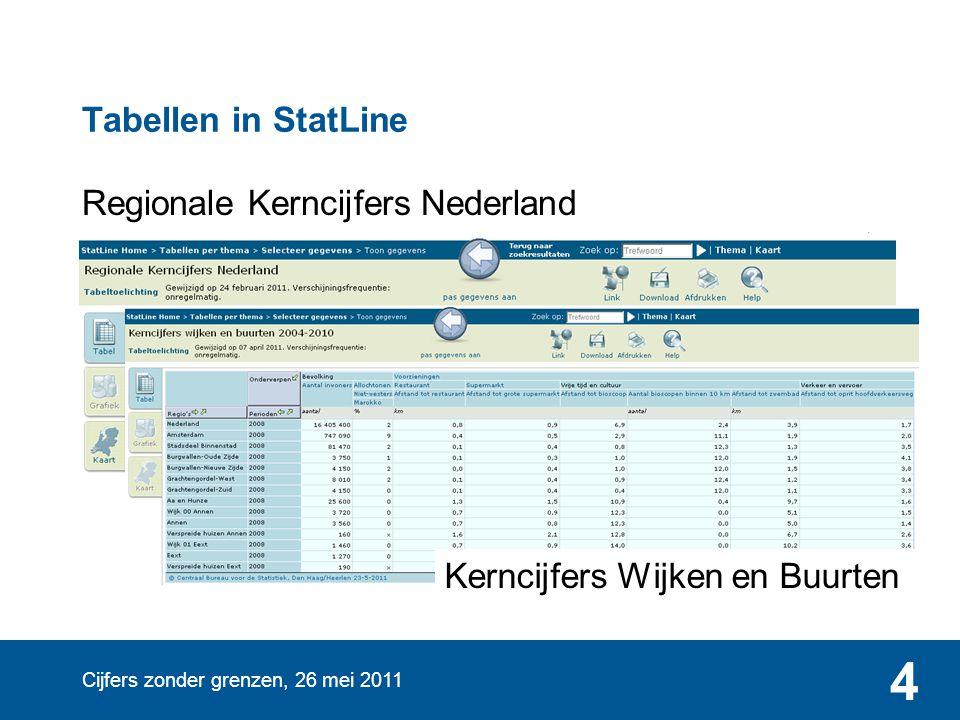 Cijfers zonder grenzen, 26 mei 2011 4 Tabellen in StatLine Regionale Kerncijfers Nederland Kerncijfers Wijken en Buurten