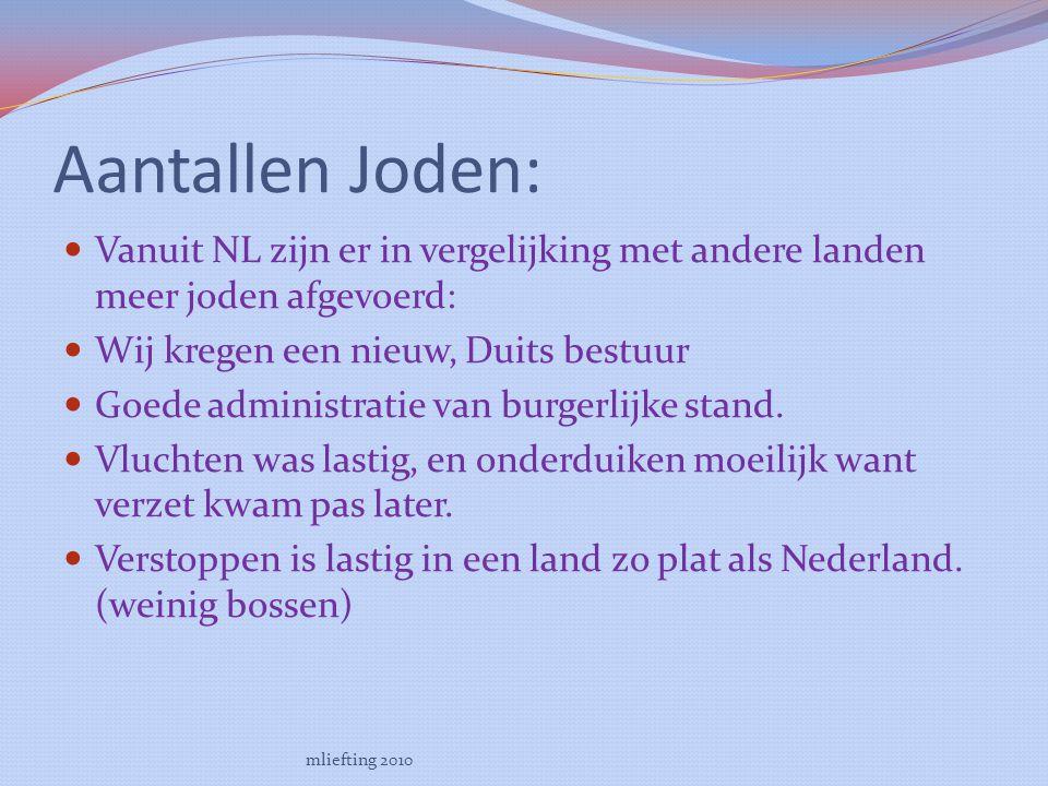 Aantallen Joden: Vanuit NL zijn er in vergelijking met andere landen meer joden afgevoerd: Wij kregen een nieuw, Duits bestuur Goede administratie van burgerlijke stand.
