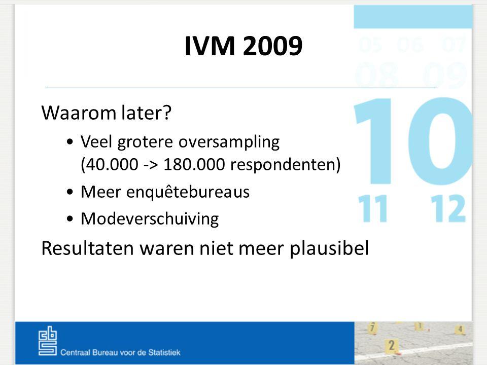 IVM 2009 Waarom later? Veel grotere oversampling (40.000 -> 180.000 respondenten) Meer enquêtebureaus Modeverschuiving Resultaten waren niet meer plau