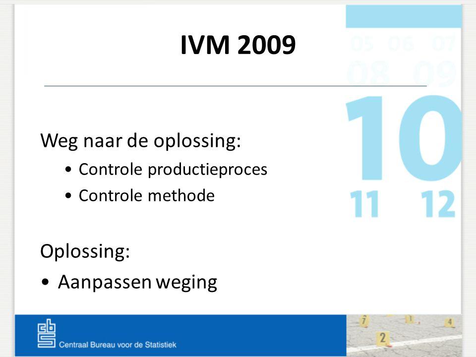 IVM 2009 Weg naar de oplossing: Controle productieproces Controle methode Oplossing: Aanpassen weging