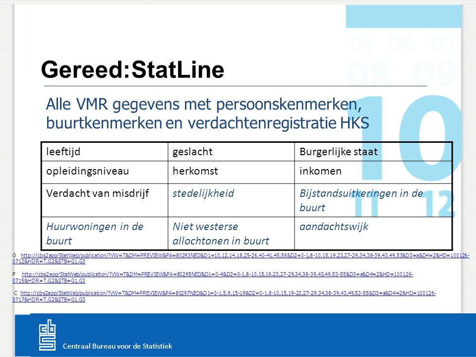 Centraal Bureau voor de Statistiek Gereed:StatLine Alle VMR gegevens met persoonskenmerken, buurtkenmerken en verdachtenregistratie HKS leeftijdgeslac