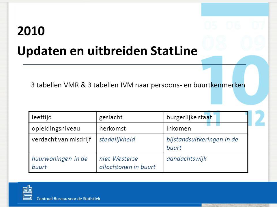 Centraal Bureau voor de Statistiek 2010 Updaten en uitbreiden StatLine 3 tabellen VMR & 3 tabellen IVM naar persoons- en buurtkenmerken leeftijdgeslac