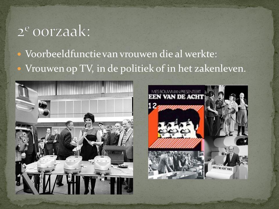 Voorbeeldfunctie van vrouwen die al werkte: Vrouwen op TV, in de politiek of in het zakenleven.