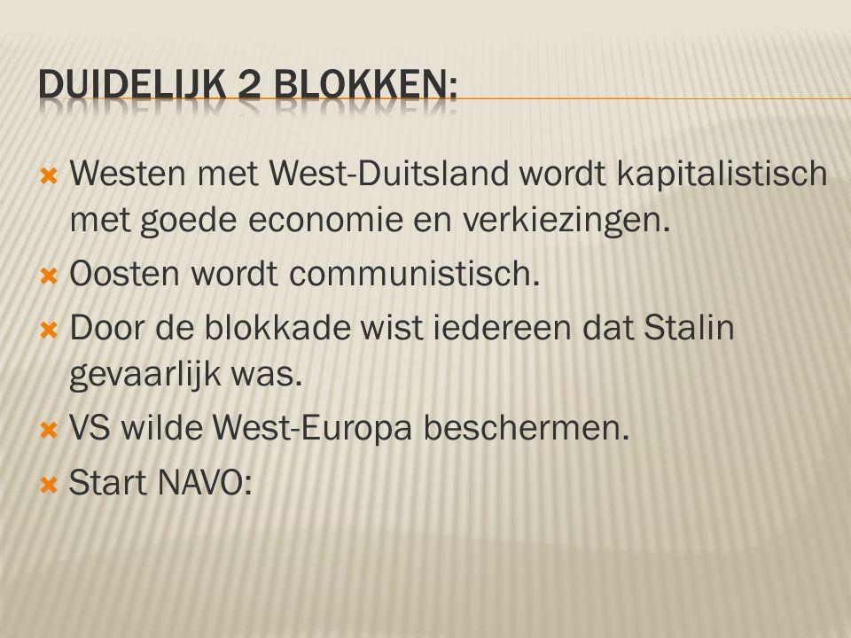  Westen met West-Duitsland wordt kapitalistisch met goede economie en verkiezingen.