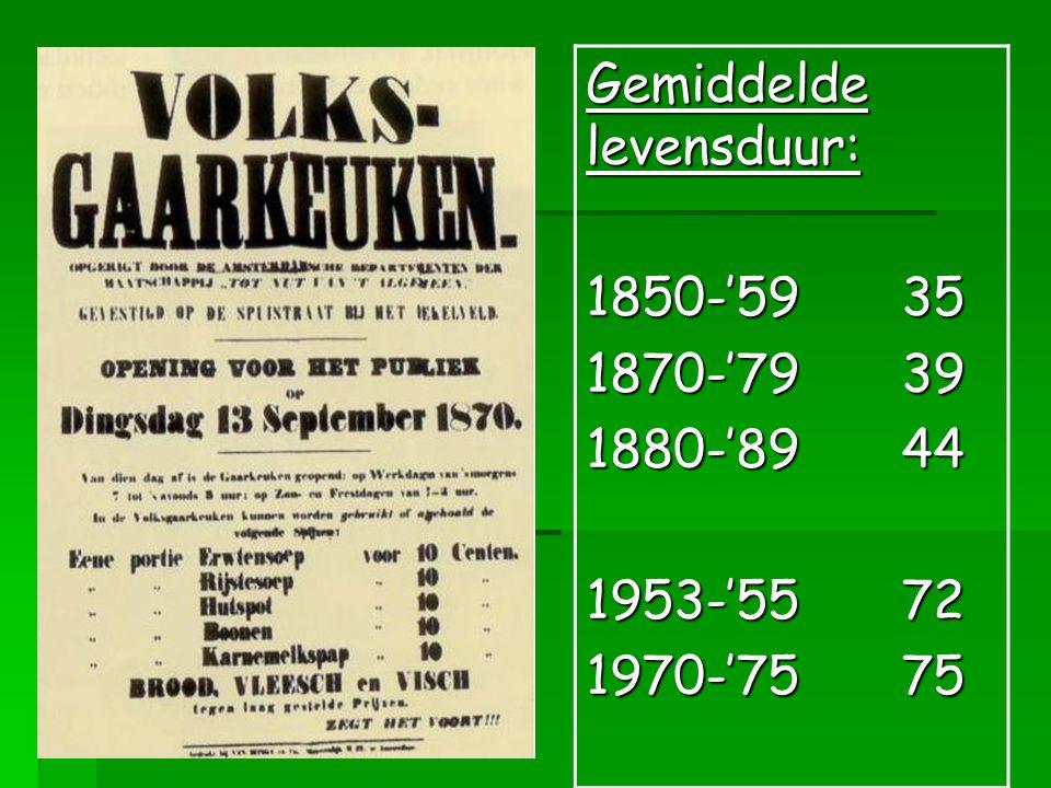Gemiddelde levensduur: 1850-'5935 1870-'7939 1880-'8944 1953-'5572 1970-'7575