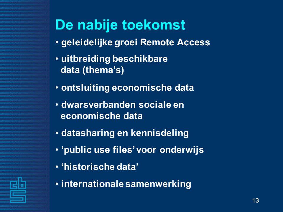 13 geleidelijke groei Remote Access uitbreiding beschikbare data (thema's) ontsluiting economische data dwarsverbanden sociale en economische data dat
