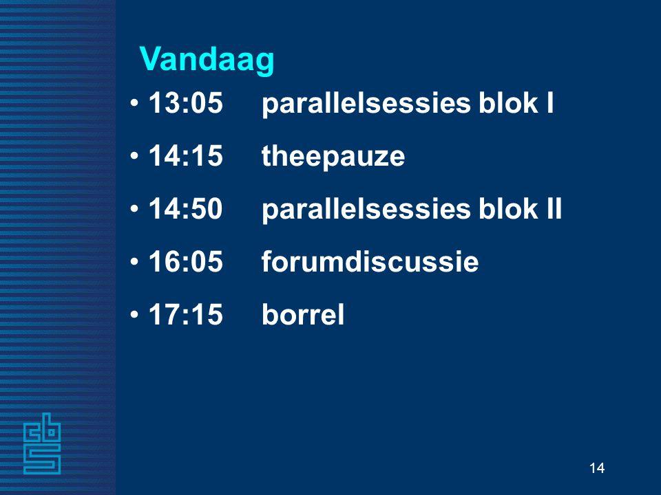 14 Vandaag 13:05 parallelsessies blok I 14:15theepauze 14:50parallelsessies blok II 16:05forumdiscussie 17:15 borrel