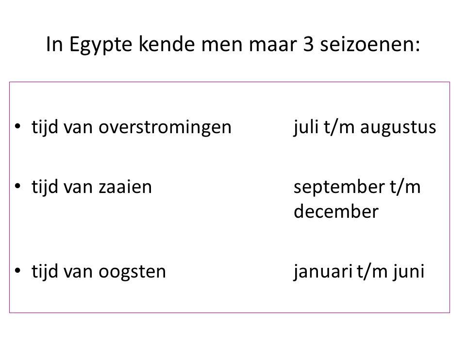 1 keer per jaar overstroomt de Nijl.Het water blijft zo'n zes weken staan.