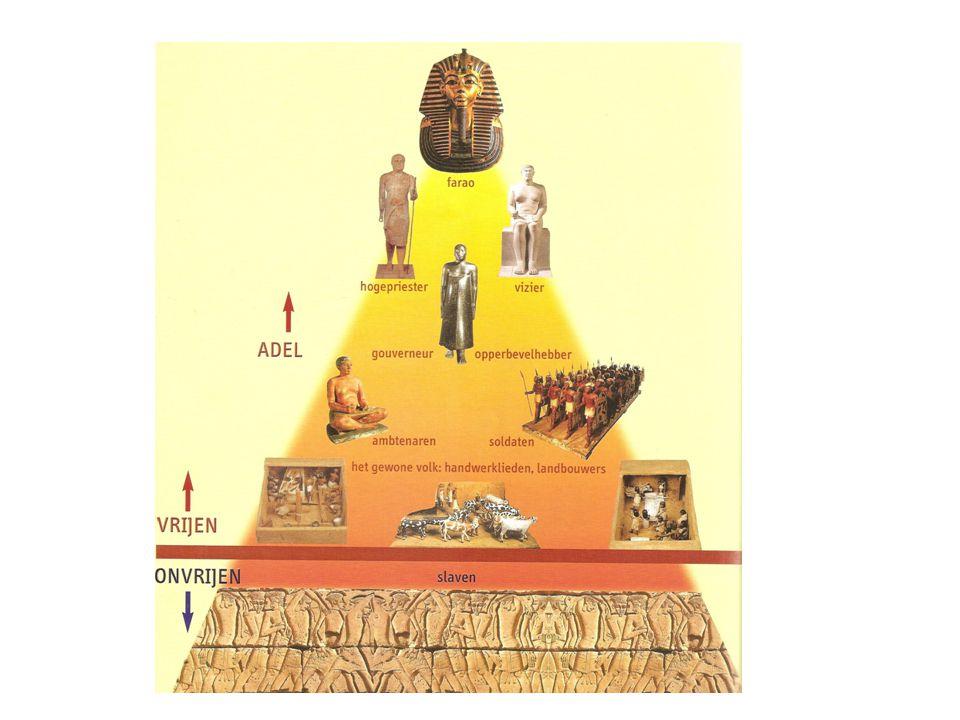Sociale lagen in Egypte Farao priesters officieren ambtenaren boeren handelaren handwerklieden soldaten slaven