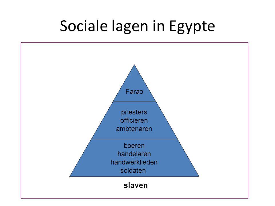 Godsdienst van de Egyptenaren Egyptenaren hadden een natuurgodsdienst.