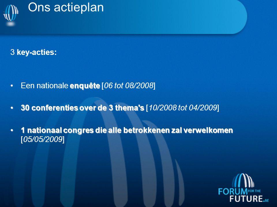 Ons actieplan 3 key-acties: enquêteEen nationale enquête [06 tot 08/2008] 30 conferenties over de 3 thema s30 conferenties over de 3 thema s [10/2008 tot 04/2009] 1 nationaal congres die alle betrokkenen zal verwelkomen1 nationaal congres die alle betrokkenen zal verwelkomen [05/05/2009]