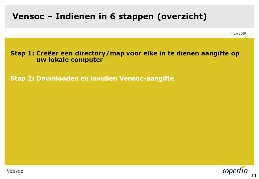 Vensoc 1 juni 2006 12 Vensoc – Stap 2: Downloaden aangifte  Aangifte Vensoc downloaden via www.minfin.fgov.be, > E-diensten www.minfin.fgov.be