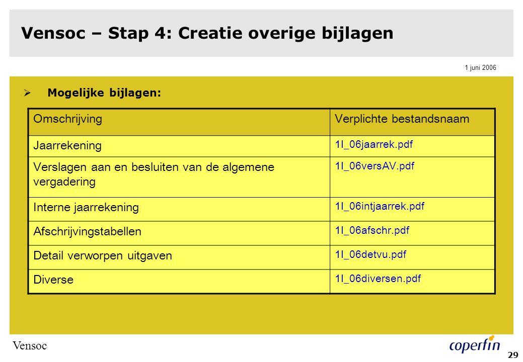 Vensoc 1 juni 2006 30 Vensoc – Stap 4: Creatie overige bijlagen  Verplicht toe te voegen:  Jaarrekening  Verslag aan en besluiten van de algemene vergadering  Alle bijlagen eveneens op te slaan in map, gecreëerd in stap 1