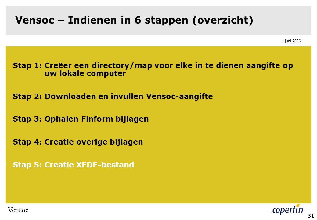 Vensoc 1 juni 2006 32 Vensoc – Stap 5: Creatie XFDF-bestand  Nadat PDF-aangifte werd ingevuld en gevalideerd  XFDF-bestand draagt dezelfde naam als de aangifte, maar is aanzienlijk kleiner  Eveneens op te slaan in map, gecreëerd in stap 1 Exporteer gegevens naar XFDF-document