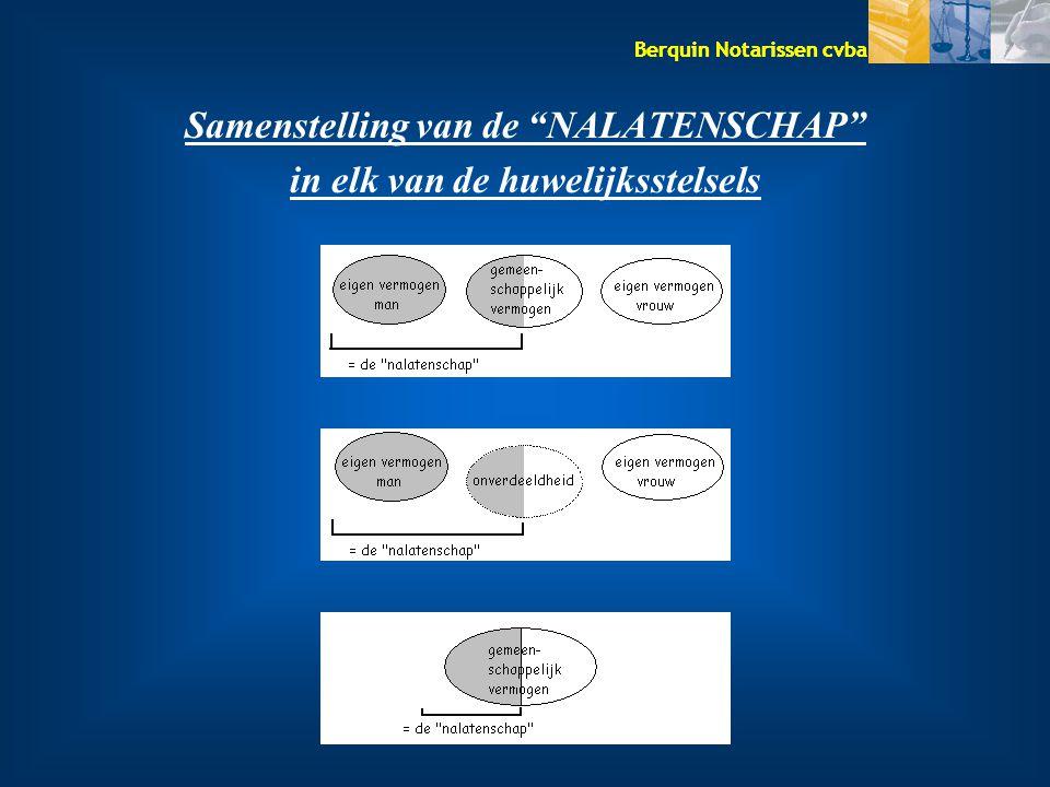 """Berquin Notarissen cvba Samenstelling van de """"NALATENSCHAP"""" in elk van de huwelijksstelsels"""