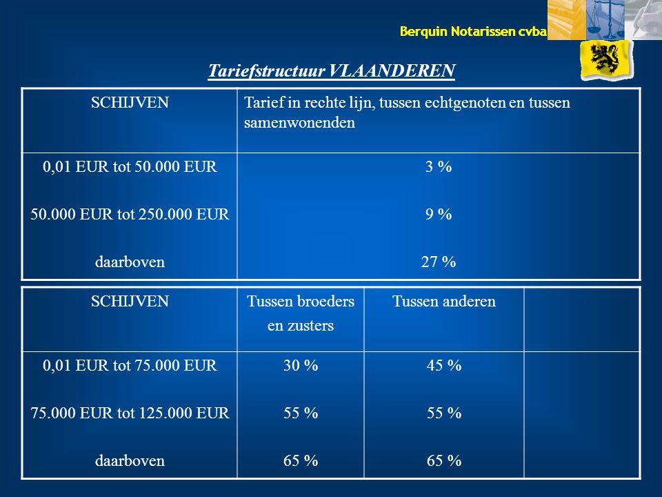 Berquin Notarissen cvba Tariefstructuur VLAANDEREN SCHIJVENTarief in rechte lijn, tussen echtgenoten en tussen samenwonenden 0,01 EUR tot 50.000 EUR 50.000 EUR tot 250.000 EUR daarboven 3 % 9 % 27 % SCHIJVENTussen broeders en zusters Tussen anderen 0,01 EUR tot 75.000 EUR 75.000 EUR tot 125.000 EUR daarboven 30 % 55 % 65 % 45 % 55 % 65 % Berquin Notarissen cvba