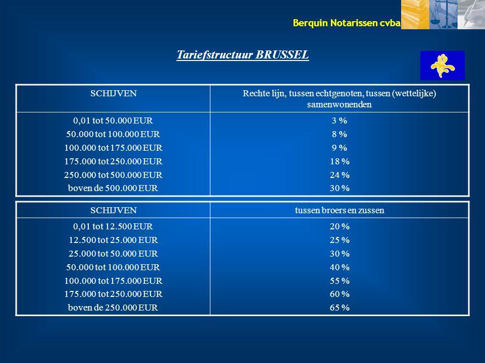 Tariefstructuur BRUSSEL SCHIJVENRechte lijn, tussen echtgenoten, tussen (wettelijke) samenwonenden 0,01 tot 50.000 EUR 50.000 tot 100.000 EUR 100.000 tot 175.000 EUR 175.000 tot 250.000 EUR 250.000 tot 500.000 EUR boven de 500.000 EUR 3 % 8 % 9 % 18 % 24 % 30 % SCHIJVENtussen broers en zussen 0,01 tot 12.500 EUR 12.500 tot 25.000 EUR 25.000 tot 50.000 EUR 50.000 tot 100.000 EUR 100.000 tot 175.000 EUR 175.000 tot 250.000 EUR boven de 250.000 EUR 20 % 25 % 30 % 40 % 55 % 60 % 65 %