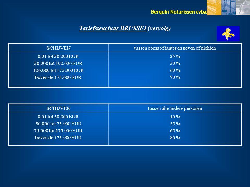 Berquin Notarissen cvba Tariefstructuur BRUSSEL(vervolg) SCHIJVENtussen ooms of tantes en neven of nichten 0,01 tot 50.000 EUR 50.000 tot 100.000 EUR