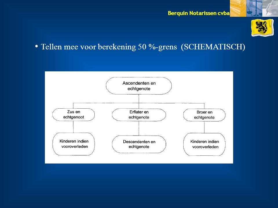 Berquin Notarissen cvba Tellen mee voor berekening 50 %-grens (SCHEMATISCH)