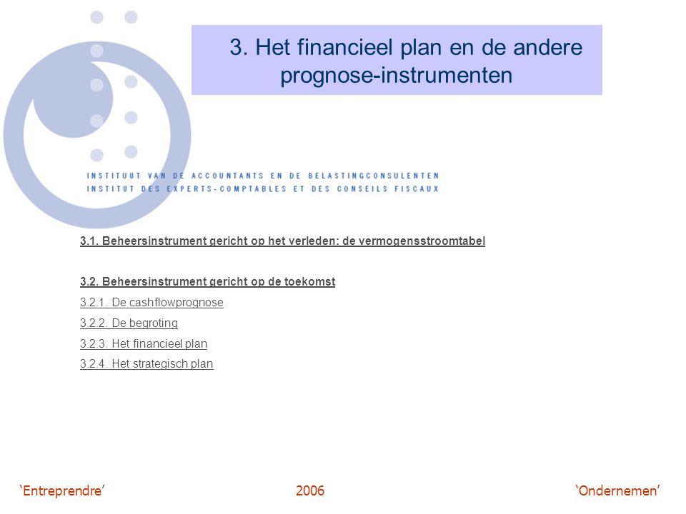 'Entreprendre'2006 'Ondernemen' 3. Het financieel plan en de andere prognose-instrumenten 3.1. Beheersinstrument gericht op het verleden: de vermogens