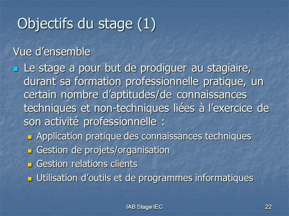 IAB Stage IEC22 Objectifs du stage (1) Vue d'ensemble Le stage a pour but de prodiguer au stagiaire, durant sa formation professionnelle pratique, un certain nombre d'aptitudes/de connaissances techniques et non-techniques liées à l'exercice de son activité professionnelle : Le stage a pour but de prodiguer au stagiaire, durant sa formation professionnelle pratique, un certain nombre d'aptitudes/de connaissances techniques et non-techniques liées à l'exercice de son activité professionnelle : Application pratique des connaissances techniques Application pratique des connaissances techniques Gestion de projets/organisation Gestion de projets/organisation Gestion relations clients Gestion relations clients Utilisation d'outils et de programmes informatiques Utilisation d'outils et de programmes informatiques