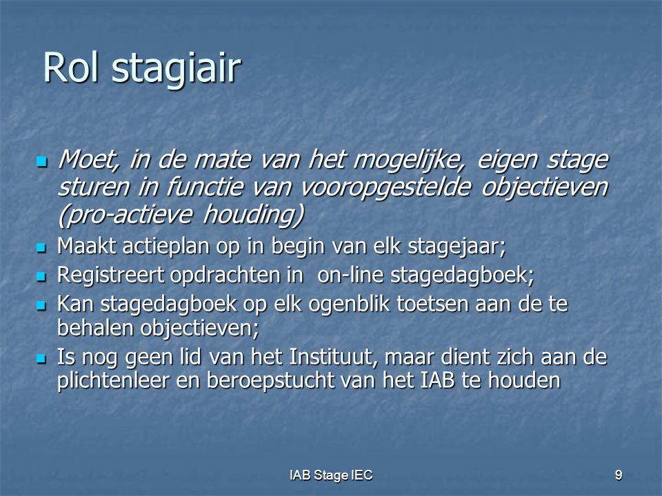IAB Stage IEC9 Rol stagiair Moet, in de mate van het mogelijke, eigen stage sturen in functie van vooropgestelde objectieven (pro-actieve houding) Moet, in de mate van het mogelijke, eigen stage sturen in functie van vooropgestelde objectieven (pro-actieve houding) Maakt actieplan op in begin van elk stagejaar; Maakt actieplan op in begin van elk stagejaar; Registreert opdrachten in on-line stagedagboek; Registreert opdrachten in on-line stagedagboek; Kan stagedagboek op elk ogenblik toetsen aan de te behalen objectieven; Kan stagedagboek op elk ogenblik toetsen aan de te behalen objectieven; Is nog geen lid van het Instituut, maar dient zich aan de plichtenleer en beroepstucht van het IAB te houden Is nog geen lid van het Instituut, maar dient zich aan de plichtenleer en beroepstucht van het IAB te houden