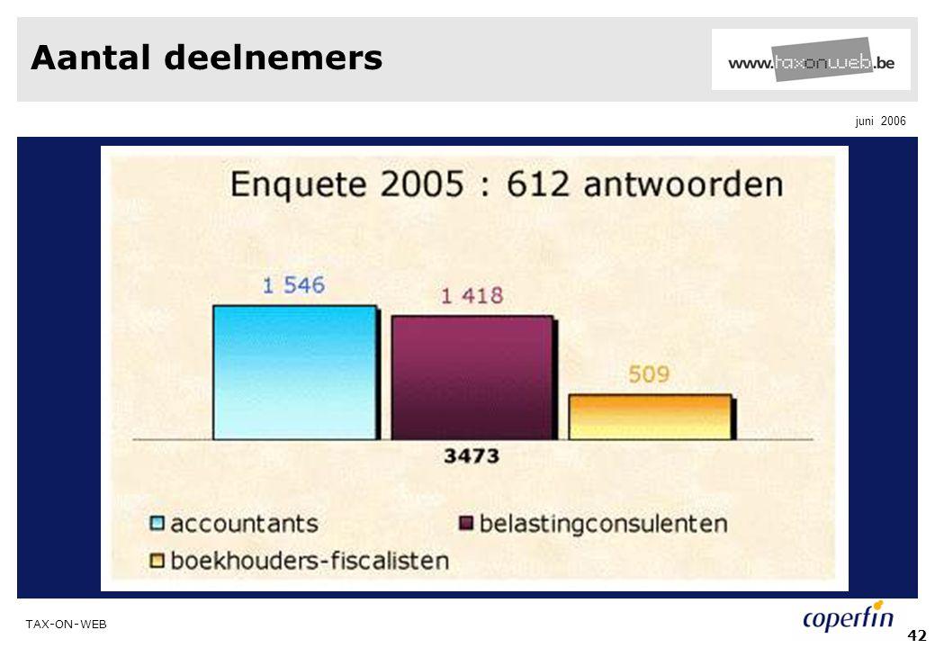 TAX-ON-WEB juni 2006 42 Aantal deelnemers