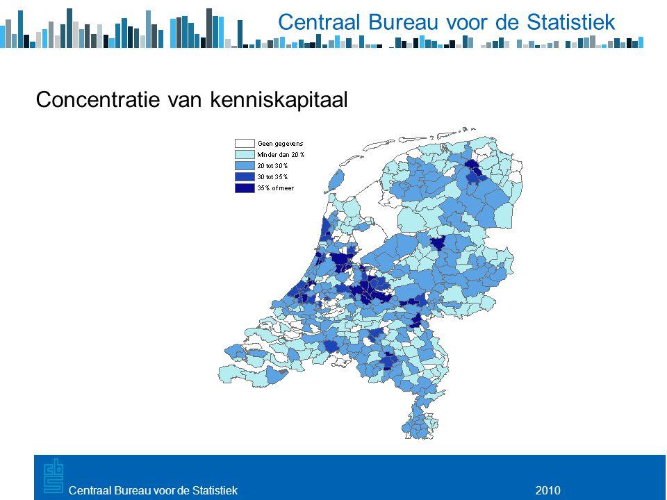 Utrecht, 20 februari 2009 2010Centraal Bureau voor de Statistiek Concentratie van kenniskapitaal