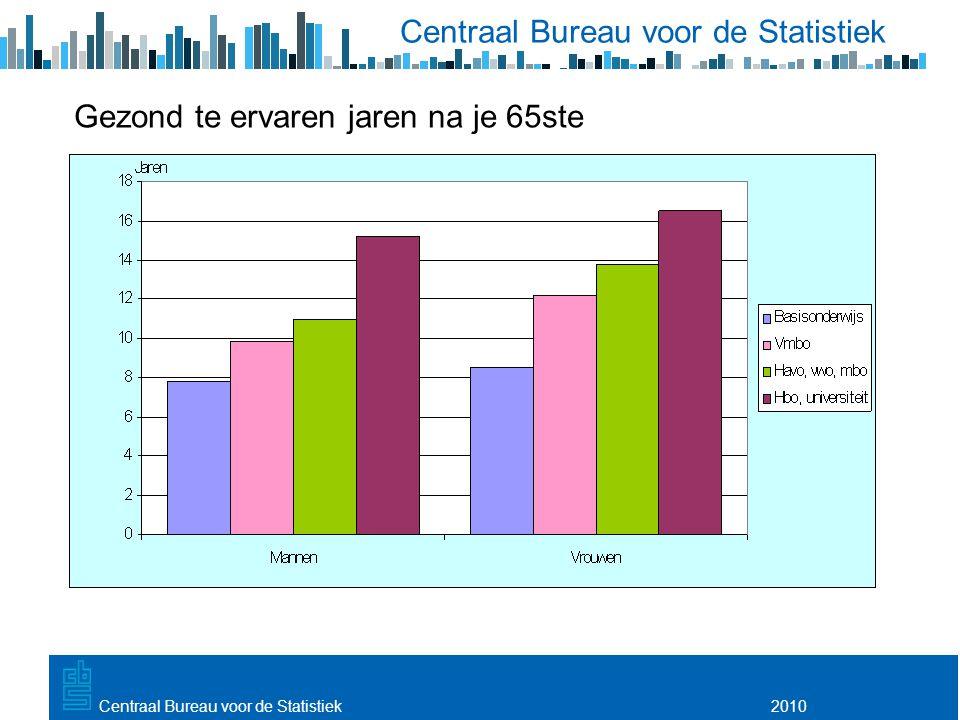 Utrecht, 20 februari 2009 2010Centraal Bureau voor de Statistiek Gezond te ervaren jaren na je 65ste