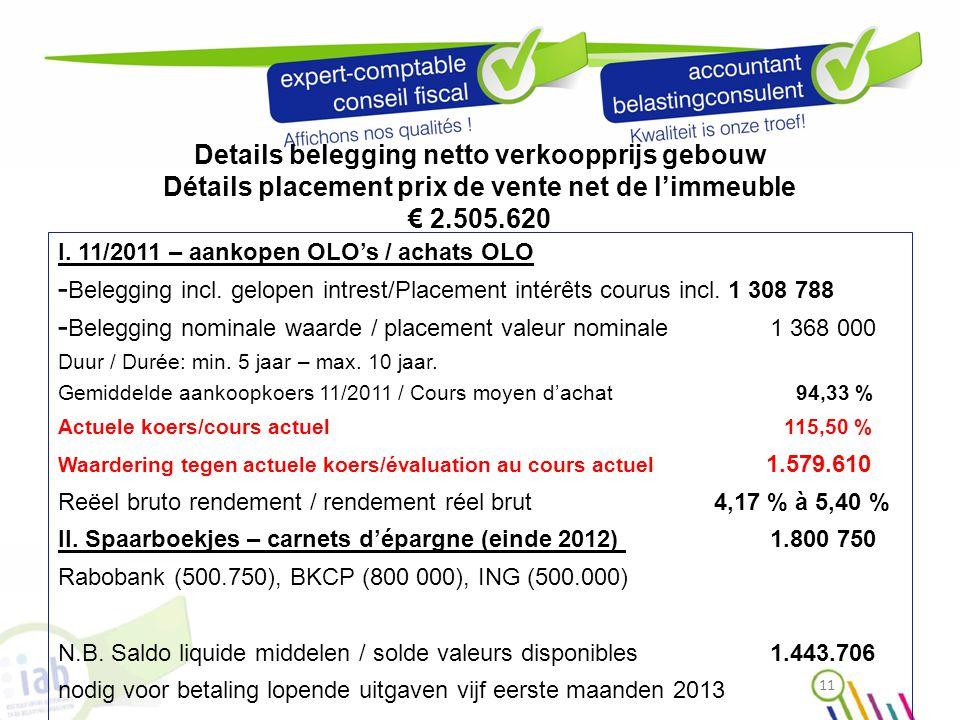 Details belegging netto verkoopprijs gebouw Détails placement prix de vente net de l'immeuble € 2.505.620 I.