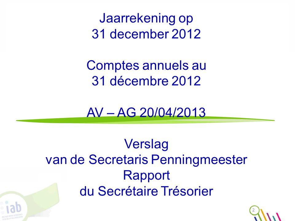 Jaarrekening op 31 december 2012 Comptes annuels au 31 décembre 2012 AV – AG 20/04/2013 Verslag van de Secretaris Penningmeester Rapport du Secrétaire Trésorier 2