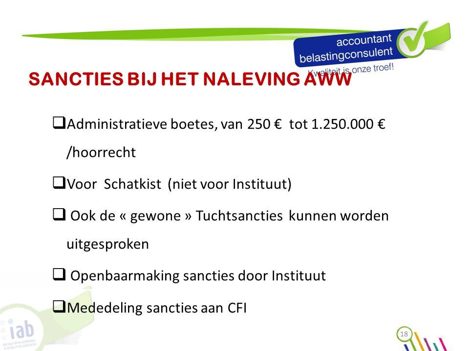 SANCTIES BIJ HET NALEVING AWW  Administratieve boetes, van 250 € tot 1.250.000 € /hoorrecht  Voor Schatkist (niet voor Instituut)  Ook de « gewone