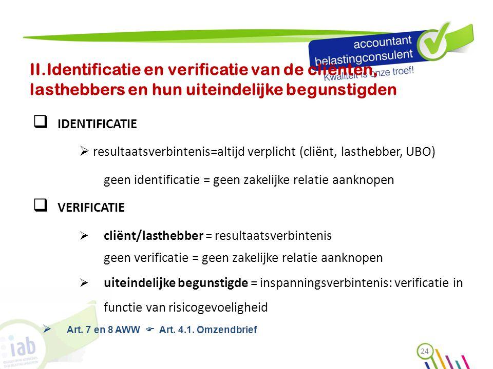 II.Identificatie en verificatie van de cliënten, lasthebbers en hun uiteindelijke begunstigden  IDENTIFICATIE  resultaatsverbintenis=altijd verplich