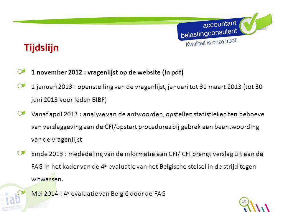 Tijdslijn 1 november 2012 : vragenlijst op de website (in pdf) 1 januari 2013 : openstelling van de vragenlijst, januari tot 31 maart 2013 (tot 30 jun