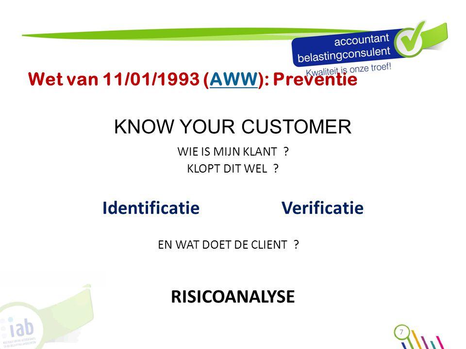 Wet van 11/01/1993 (AWW): PreventieAWW KNOW YOUR CUSTOMER WIE IS MIJN KLANT ? KLOPT DIT WEL ? Identificatie Verificatie EN WAT DOET DE CLIENT ? RISICO