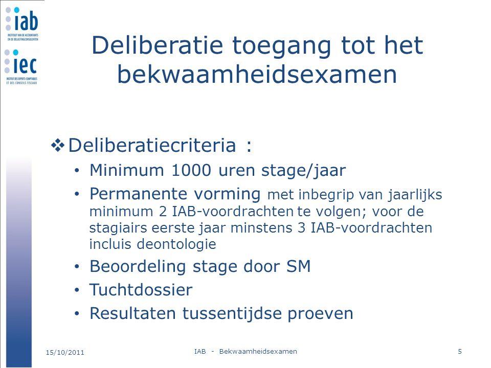 Deliberatie toegang tot het bekwaamheidsexamen  Deliberatiecriteria : Minimum 1000 uren stage/jaar Permanente vorming met inbegrip van jaarlijks mini