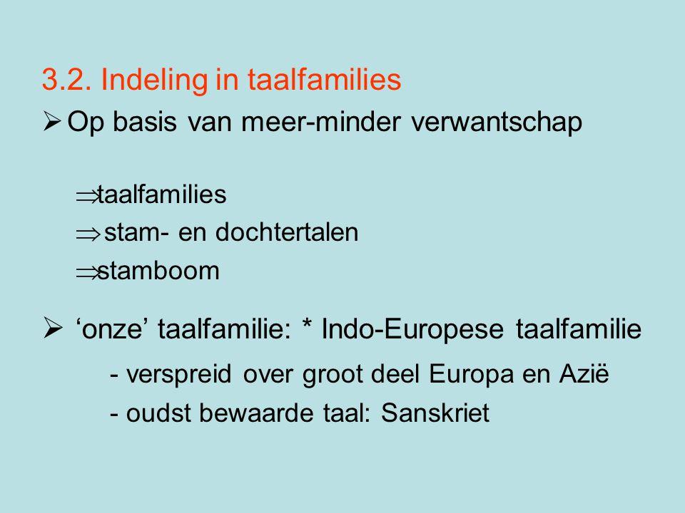 3.2. Indeling in taalfamilies  Op basis van meer-minder verwantschap  taalfamilies  stam- en dochtertalen  stamboom  'onze' taalfamilie: * Indo-E