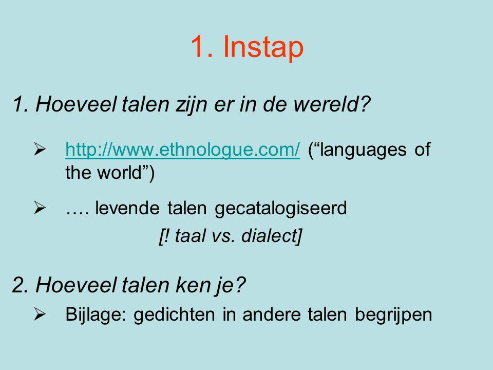 1.Instap 1. Hoeveel talen zijn er in de wereld.