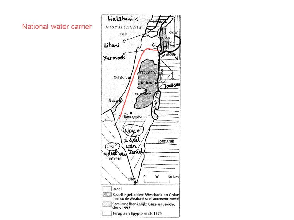 Ecologisch probleem 1.Dode zee verdwijnt 2.Aquifer overpompt 3.Mentaliteit