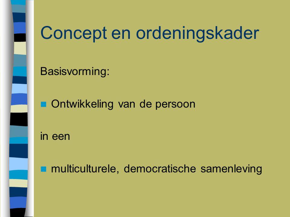 Basisvorming: ontwikkeling van de persoon in een multiculturele, democratische samenleving 7 contexten: lichamelijke gezondheid en veiligheid mentaal welbevinden sociorelationele ontwikkeling omgeving en duurzame ontwikkeling politiek-juridische samenleving socio-economische samenleving socioculturele samenleving Ordeningskader